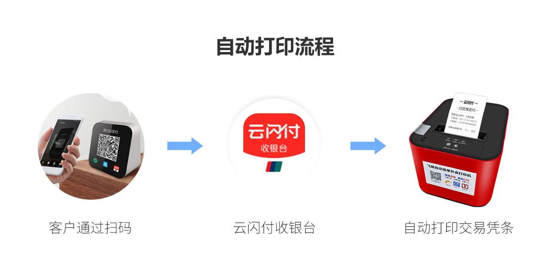 中国银联云闪付自动接单打印流程
