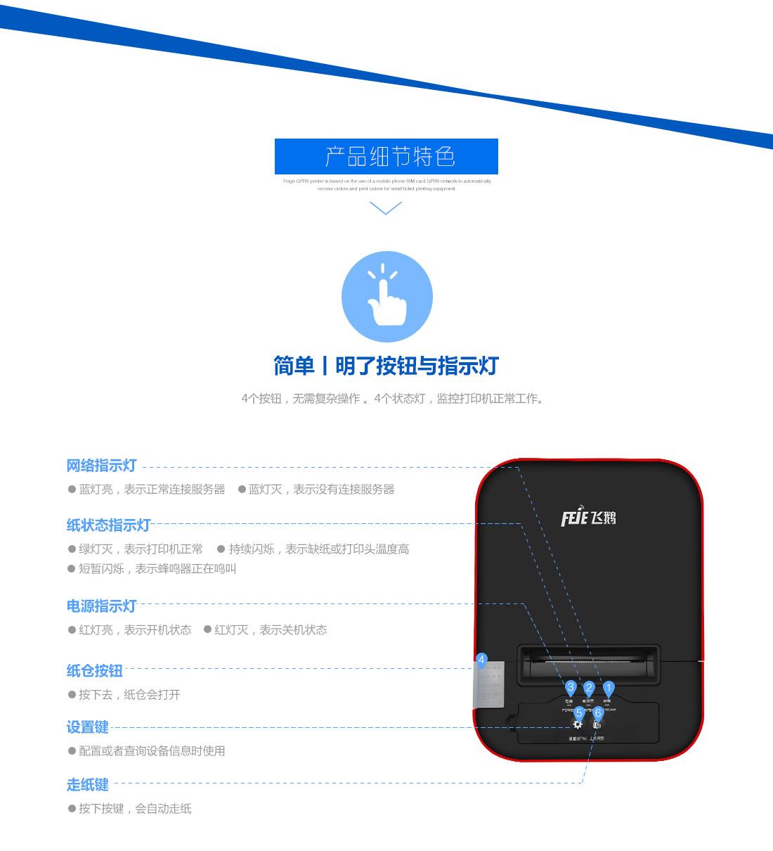 产品细节特色:简单明了按钮与指示灯